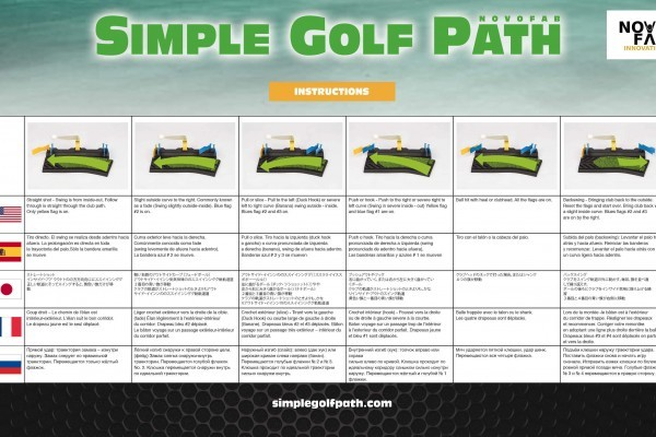 Golf Swing Analyzer Flags & Instructions | Simple Golf Path